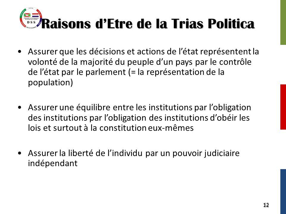 12 Raisons d'Etre de la Trias Politica Assurer que les décisions et actions de l'état représentent la volonté de la majorité du peuple d'un pays par l