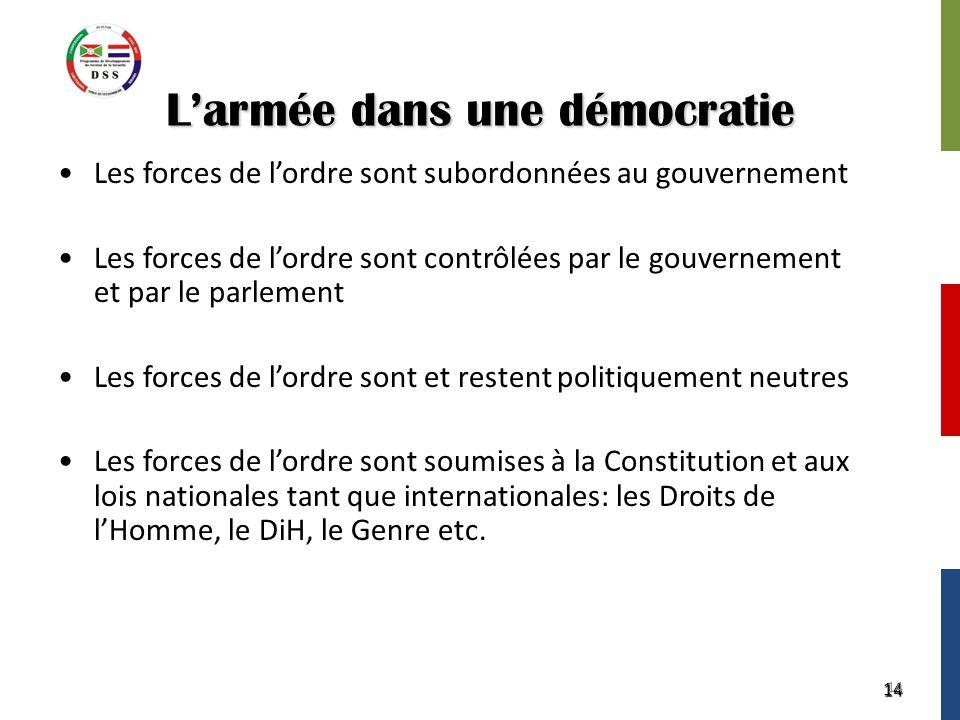 14 L'armée dans une démocratie Les forces de l'ordre sont subordonnées au gouvernement Les forces de l'ordre sont contrôlées par le gouvernement et pa