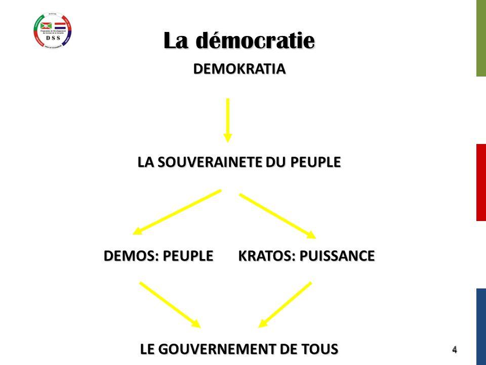 4 La démocratie DEMOKRATIA LA SOUVERAINETE DU PEUPLE DEMOS: PEUPLE KRATOS: PUISSANCE LE GOUVERNEMENT DE TOUS 4