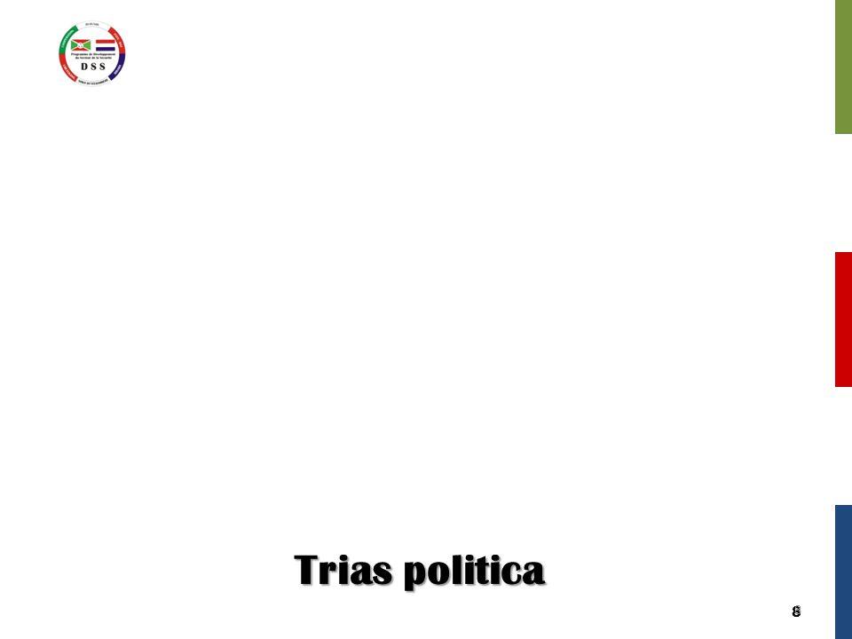 8 Trias politica 8