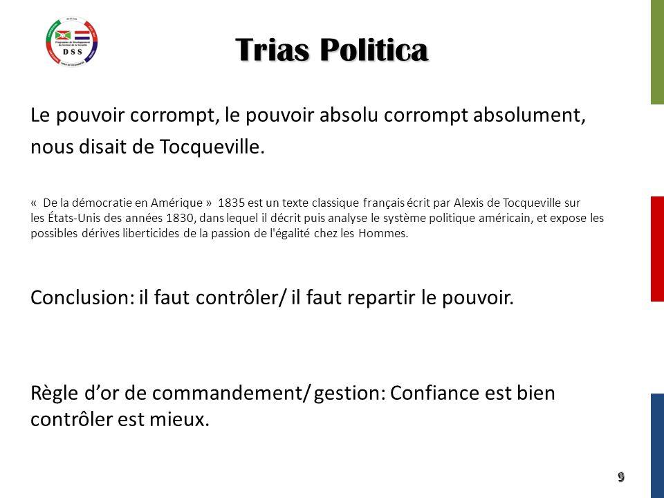 9 Trias Politica Le pouvoir corrompt, le pouvoir absolu corrompt absolument, nous disait de Tocqueville. « De la démocratie en Amérique » 1835 est un
