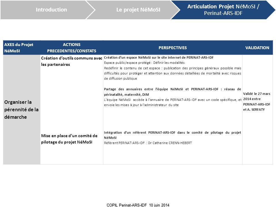 10 COPIL Perinat-ARS-IDF 10 juin 2014 AXES du Projet NéMoSI ACTIONS PRECEDENTES/CONSTATS PERSPECTIVESVALIDATION Organiser la pérennité de la démarche