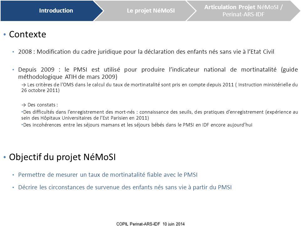 Contexte 2008 : Modification du cadre juridique pour la déclaration des enfants nés sans vie à l'Etat Civil Depuis 2009 : le PMSI est utilisé pour pro