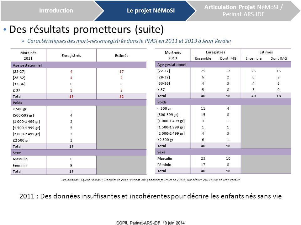 Des résultats prometteurs (suite)  Caractéristiques des mort-nés enregistrés dans le PMSI en 2011 et 2013 à Jean Verdier 5 COPIL Perinat-ARS-IDF 10 j