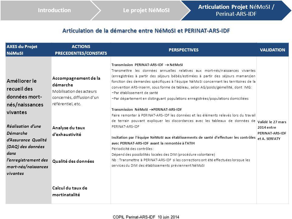 7 COPIL Perinat-ARS-IDF 10 juin 2014 AXES du Projet NéMoSI ACTIONS PRECEDENTES/CONSTATS PERSPECTIVESVALIDATION Améliorer le recueil des données mort-