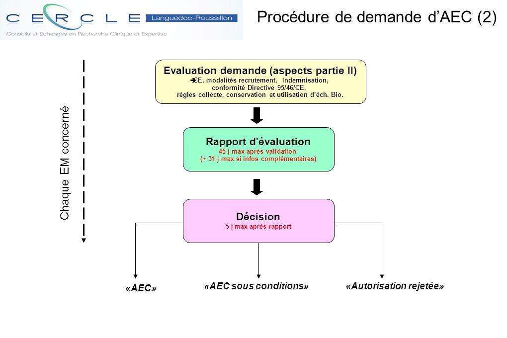 Procédure de demande d'AEC (2) «AEC» «AEC sous conditions»«Autorisation rejetée» Evaluation demande (aspects partie II)  CE, modalités recrutement, I