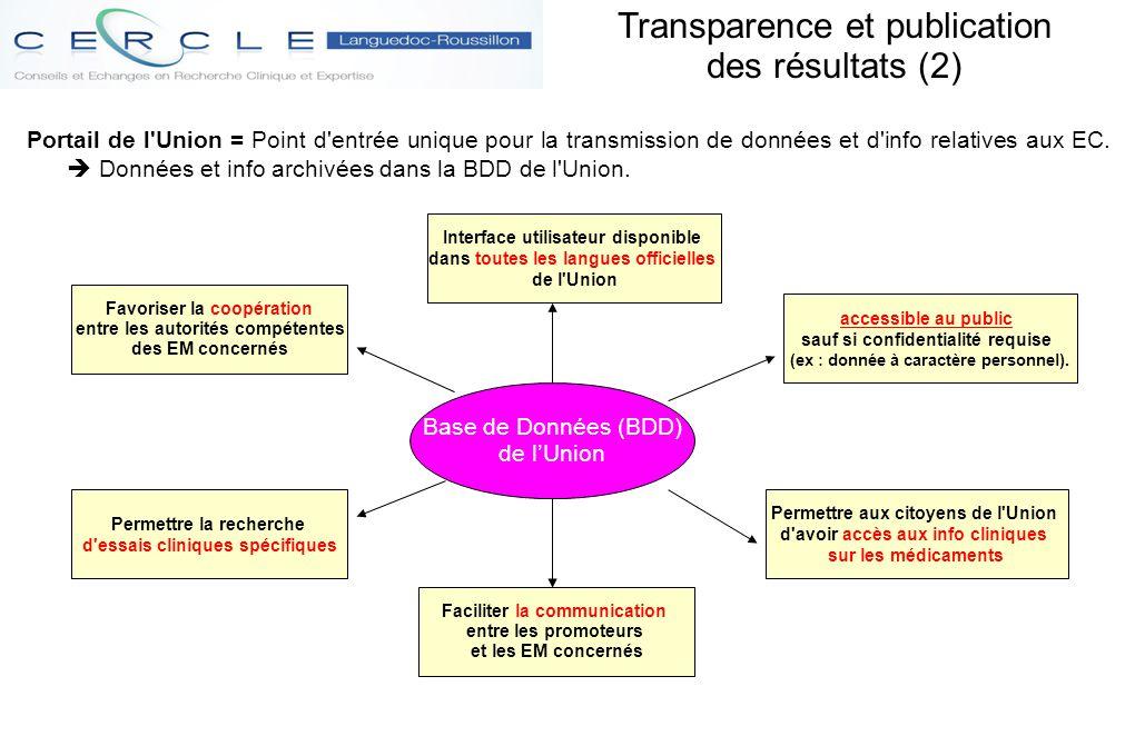 Portail de l'Union = Point d'entrée unique pour la transmission de données et d'info relatives aux EC.  Données et info archivées dans la BDD de l'Un