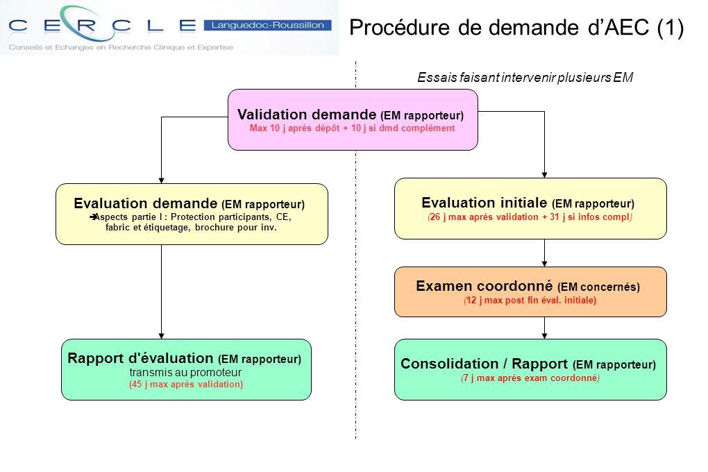 Procédure de demande d'AEC (1) Validation demande (EM rapporteur) Max 10 j après dépôt + 10 j si dmd complément Evaluation demande (EM rapporteur)  A