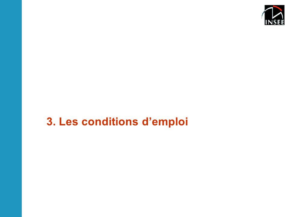 3. Les conditions d'emploi