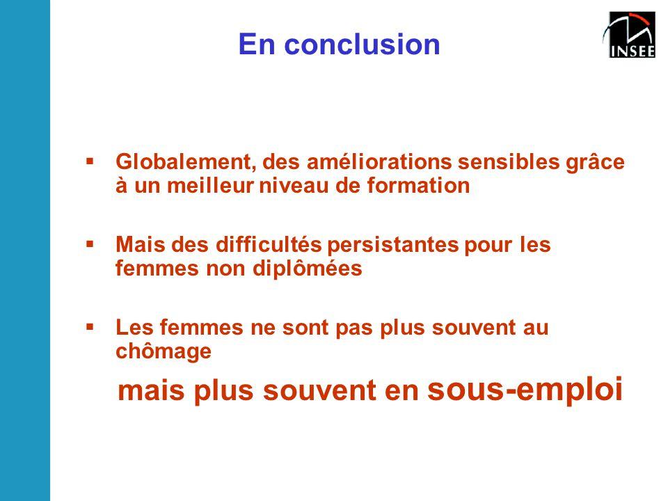 En conclusion  Globalement, des améliorations sensibles grâce à un meilleur niveau de formation  Mais des difficultés persistantes pour les femmes n