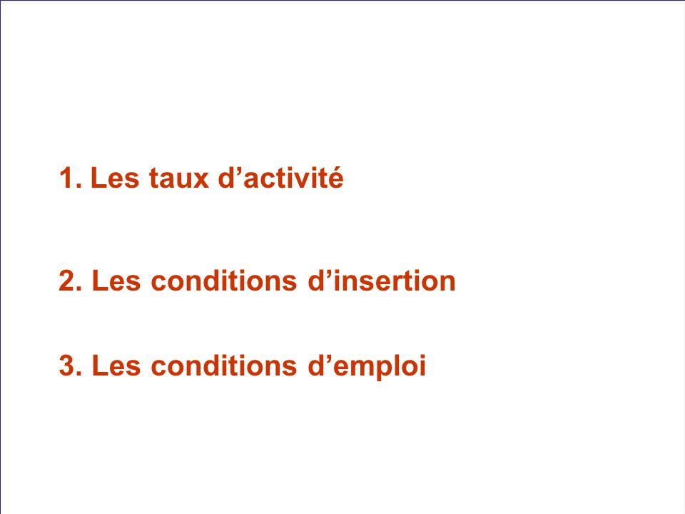 1.Les taux d'activité 2. Les conditions d'insertion 3. Les conditions d'emploi