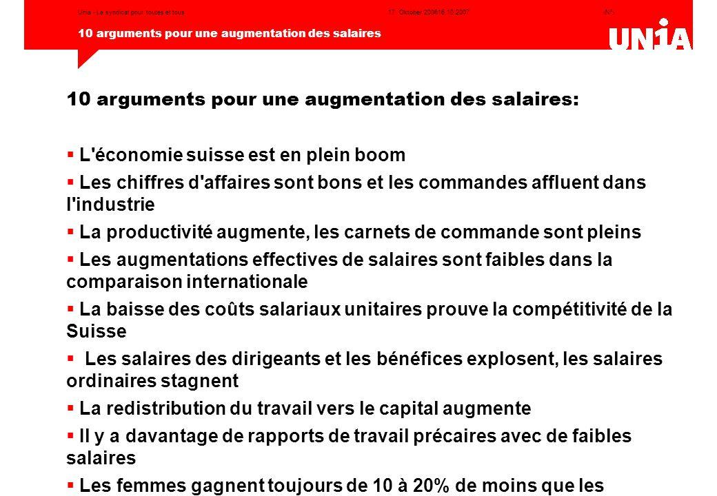 ‹N°› 10 arguments pour une augmentation des salaires 17. Oktober 200616.10.2007Unia - Le syndicat pour toutes et tous 10 arguments pour une augmentati