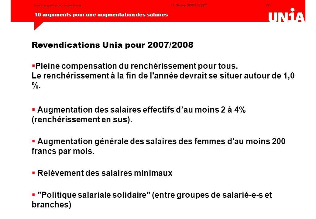‹N°› 10 arguments pour une augmentation des salaires 17. Oktober 200616.10.2007Unia - Le syndicat pour toutes et tous Revendications Unia pour 2007/20
