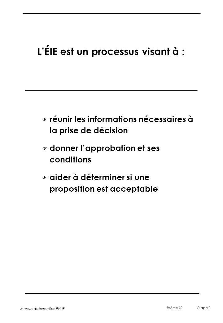 Manuel de formation PNUE Thème 10 Diapo 2 L'ÉIE est un processus visant à : F réunir les informations nécessaires à la prise de décision F donner l'ap