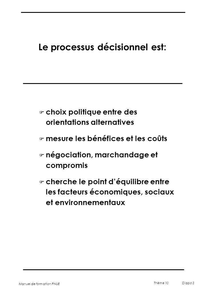 Manuel de formation PNUE Thème 10 Diapo 3 Le processus décisionnel est: F choix politique entre des orientations alternatives F mesure les bénéfices e