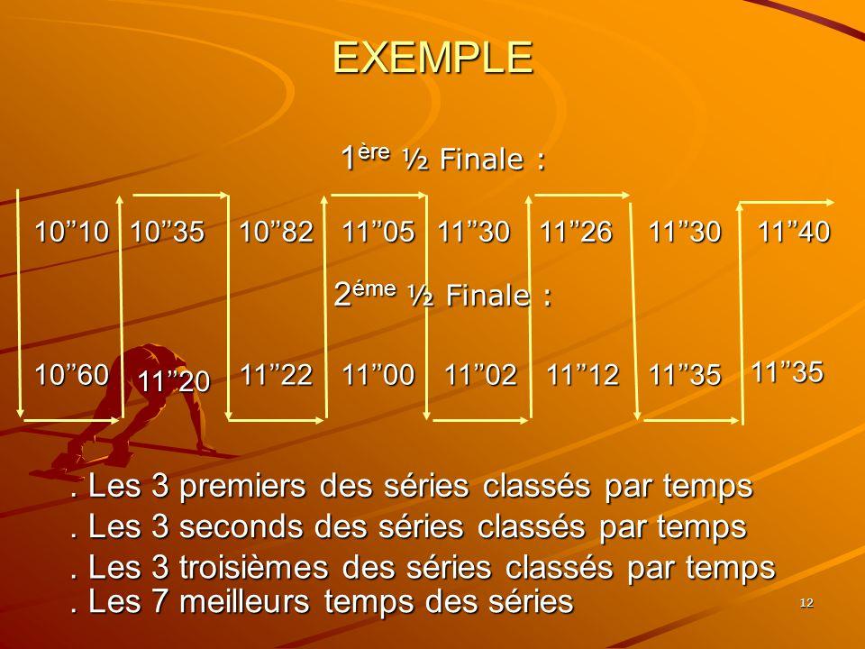 11 Série A: 10''10 –10''35 –11''00 –11''02 –11''35 –11''42 12''00 – 12''01 Série B: 10''60 - 10''82 -11''05 -11''12 -11''26 -11''30 11''35 -11''40 Série C: 11''20 – 11''22 -11''30 -11''45 -11''50 -11''56 11''62 -12''00 EXEMPLE