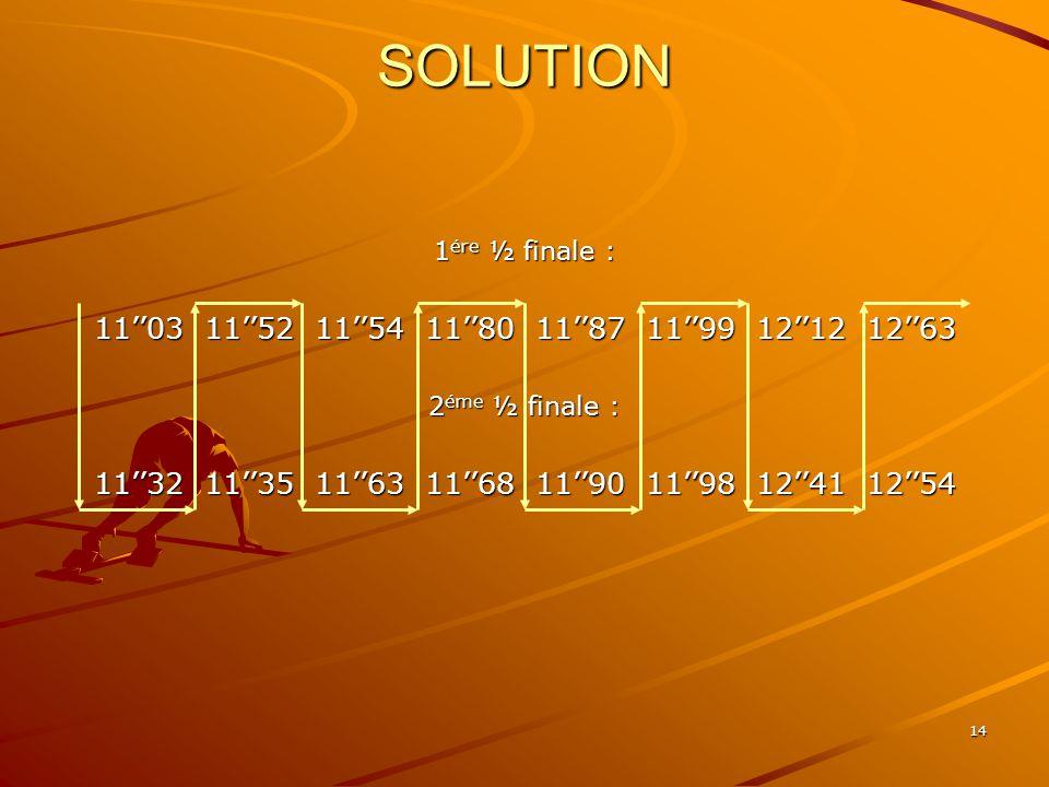 13 EXERCICE D'APPLICATION A partir des temps des séries, répartissez les concurrents dans les demi-finales :