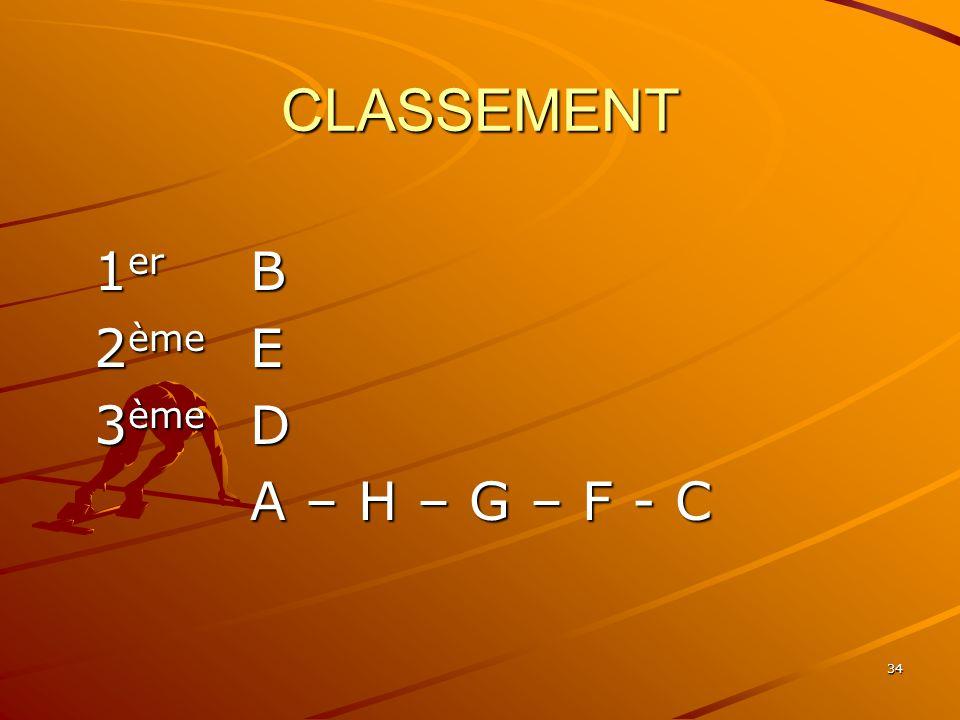 33 DETERMINEZ LE CLASSEMENT ?