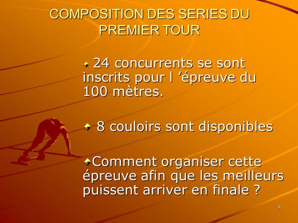 4 LES DEPARTS ET L'ARRIVEE 1000 mètres 60 mètres 80 mètres 100 mètres LIGNE D'ARRIVEE 400 et 800 mètres