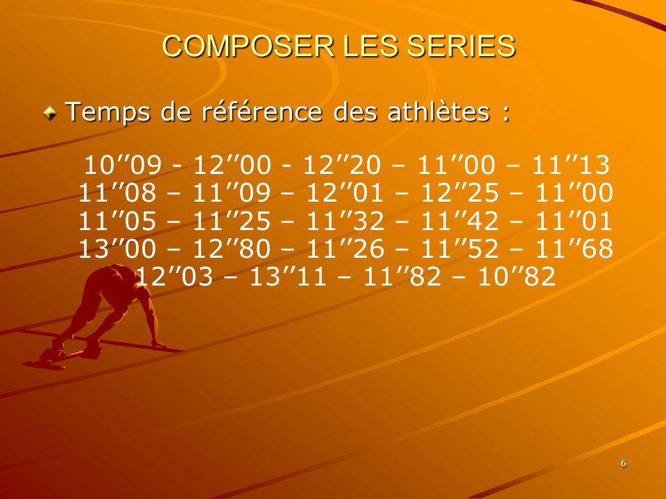 5 24 concurrents se sont inscrits pour l 'épreuve du 100 mètres.