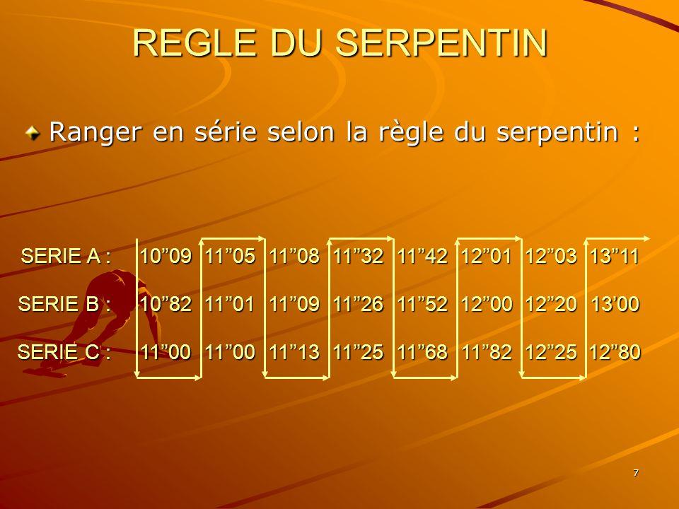 6 COMPOSER LES SERIES Temps de référence des athlètes : 10''09 - 12''00 - 12''20 – 11''00 – 11''13 11''08 – 11''09 – 12''01 – 12''25 – 11''00 11''05 – 11''25 – 11''32 – 11''42 – 11''01 13''00 – 12''80 – 11''26 – 11''52 – 11''68 12''03 – 13''11 – 11''82 – 10''82