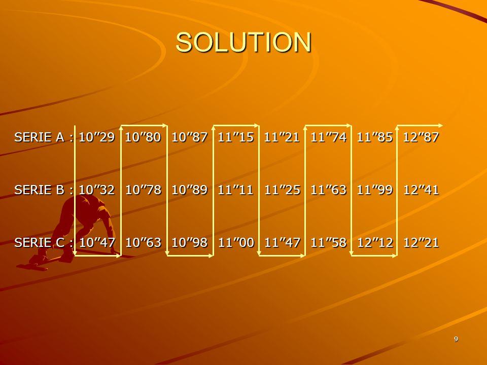 8 EXERCICE D'APPLICATION Vous allez composer les séries du premier tour à partir des temps de référence suivants : 11''25 – 11''85 – 10''87 – 11''74 – 10''89 – 10''63 12''87 – 11''21 – 12''21 – 10''78 – 10''29 – 11''00 11''11 – 12''12 – 12''41 – 10''47 – 10''32 – 10''80 11''58 – 11''47 – 11''63 – 11''99 – 10''98 – 11''15