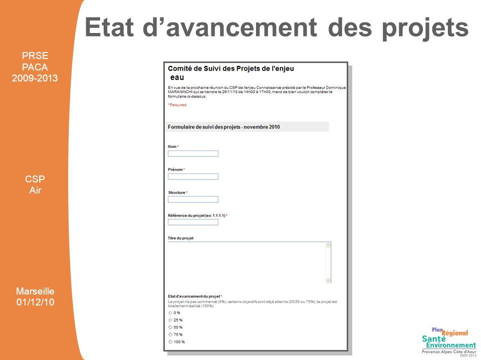 Etat d'avancement des projets PRSE PACA 2009-2013 CSP Air Marseille 01/12/10 eau