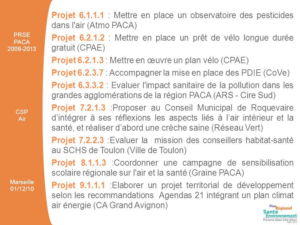 Projet 6.1.1.1 : Mettre en place un observatoire des pesticides dans l'air (Atmo PACA) Projet 6.2.1.2 : Mettre en place un prêt de vélo longue durée g