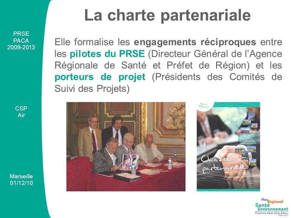 PRSE PACA 2009-2013 CSP Air Marseille 01/12/10 La charte partenariale Elle formalise les engagements réciproques entre les pilotes du PRSE (Directeur