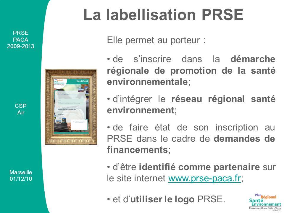 Ordre du jour Le site Internet: www.prse-paca.frwww.prse-paca.fr Etat d'avancement des projets Labellisation des nouveaux projets Table ronde : zoom sur plusieurs projets, débat et partage d'expérience Echanges sur les attentes et l'organisation du réseau santé environnement Conclusions PRSE PACA 2009-2013 CSP Air Marseille 01/12/10