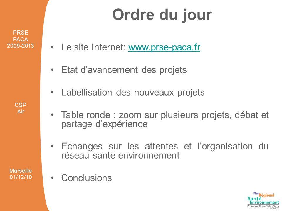 Ordre du jour Le site Internet: www.prse-paca.frwww.prse-paca.fr Etat d'avancement des projets Labellisation des nouveaux projets Table ronde : zoom s