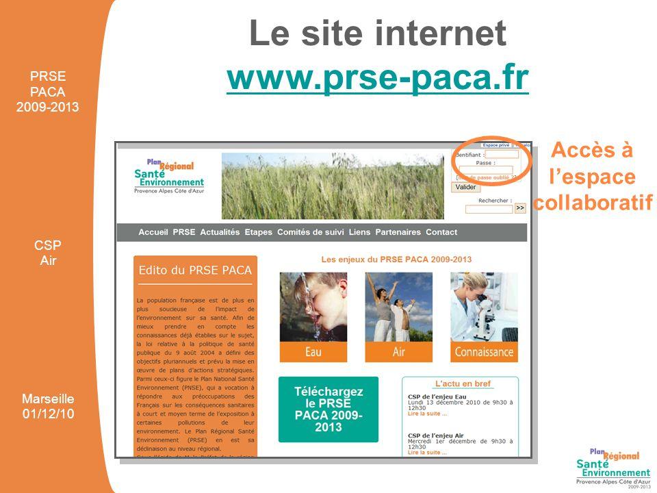 Le site internet www.prse-paca.fr Accès à l'espace collaboratif PRSE PACA 2009-2013 CSP Air Marseille 01/12/10