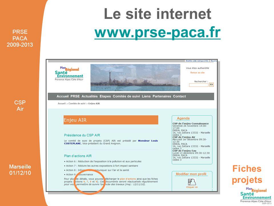 Projet 6.1.1.1 : Mettre en place un observatoire des pesticides dans l air (Atmo PACA) Projet 6.2.1.2 : Mettre en place un prêt de vélo longue durée gratuit (CPAE) Projet 6.2.1.3 : Mettre en œuvre un plan vélo (CPAE) Projet 6.2.3.7 : Accompagner la mise en place des PDIE (CoVe) Projet 6.3.3.2 : Evaluer l impact sanitaire de la pollution dans les grandes agglomérations de la région PACA (ARS - Cire Sud) Projet 7.2.1.3 :Proposer au Conseil Municipal de Roquevaire d'intégrer à ses réflexions les aspects liés à l'air intérieur et la santé, et réaliser d'abord une crèche saine (Réseau Vert) Projet 7.2.2.3 :Evaluer la mission des conseillers habitat-santé au SCHS de Toulon (Ville de Toulon) Projet 8.1.1.3 :Coordonner une campagne de sensibilisation scolaire régionale sur l air et la santé (Graine PACA) Projet 9.1.1.1 :Elaborer un projet territorial de développement selon les recommandations Agendas 21 intégrant un plan climat air énergie (CA Grand Avignon) PRSE PACA 2009-2013 CSP Air Marseille 01/12/10