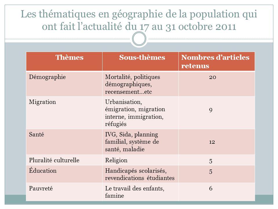 Démographie Politique démographique: «Chine: l enfant unique maintenu », Le Figaro, le 30/10/2011 Recensement de la population: «Afrique: des naissances non-enregistrées », Le Figaro, le 31/10/201 «Jusqu à 66% des naissances non enregistrées dans certains pays d Afrique », Libération, le 31/10/2011 «Afrique: jusqu à 66% des naissances non enregistrées dans certains pays », Nouvel Observateur, le 31/10/2011 Accroissement démographique: « Nigeria: dans le bidonville de Makoko, le boom de la population africaine », Nouvel Observateur, le 30/10/2011 « 7 milliards d humains en 2011...