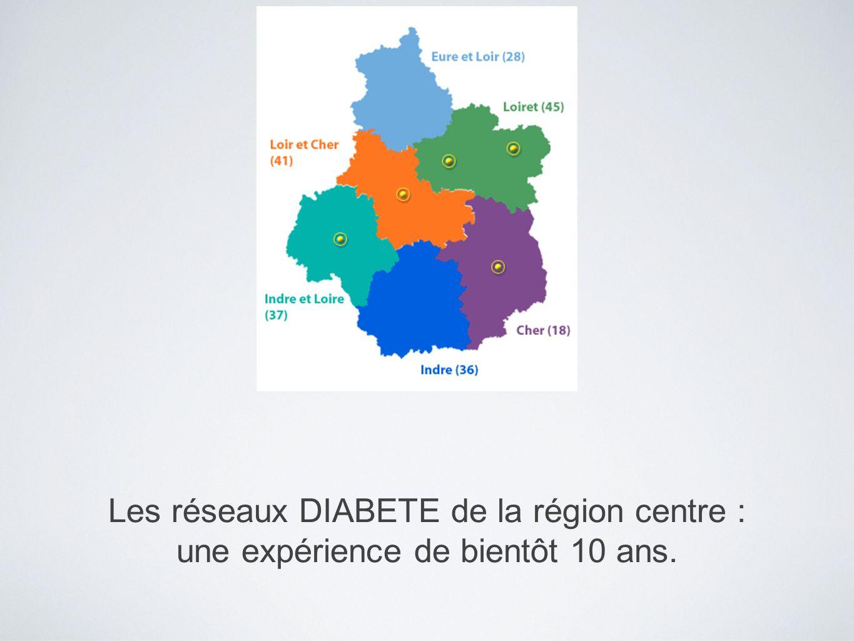 Les réseaux DIABETE de la région centre : une expérience de bientôt 10 ans.