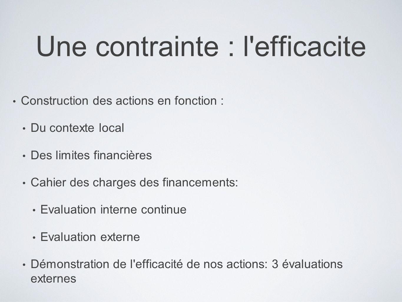 Une contrainte : l'efficacite Construction des actions en fonction : Du contexte local Des limites financières Cahier des charges des financements: Ev