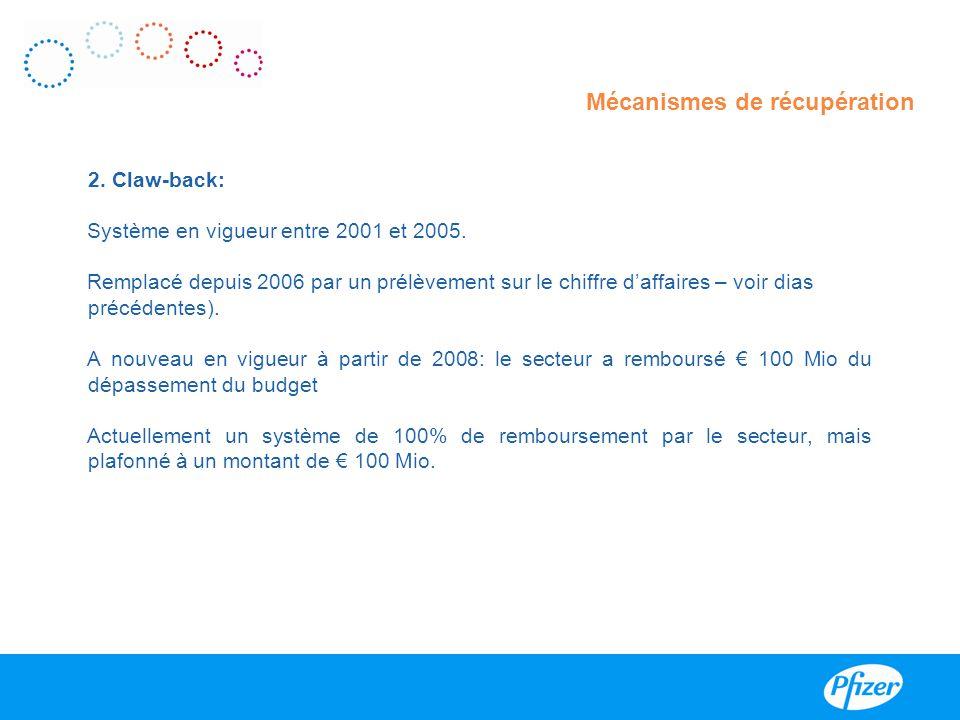 Mécanismes de récupération 2.Claw-back: Système en vigueur entre 2001 et 2005.