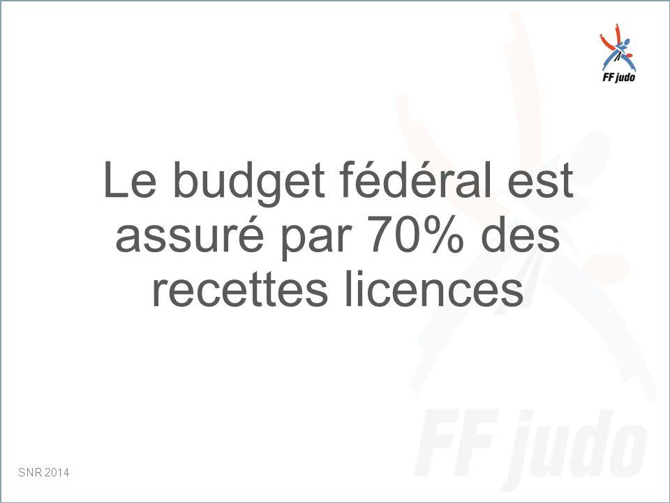 CD – 19-juin-10 Le budget fédéral est assuré par 70% des recettes licences SNR 2014