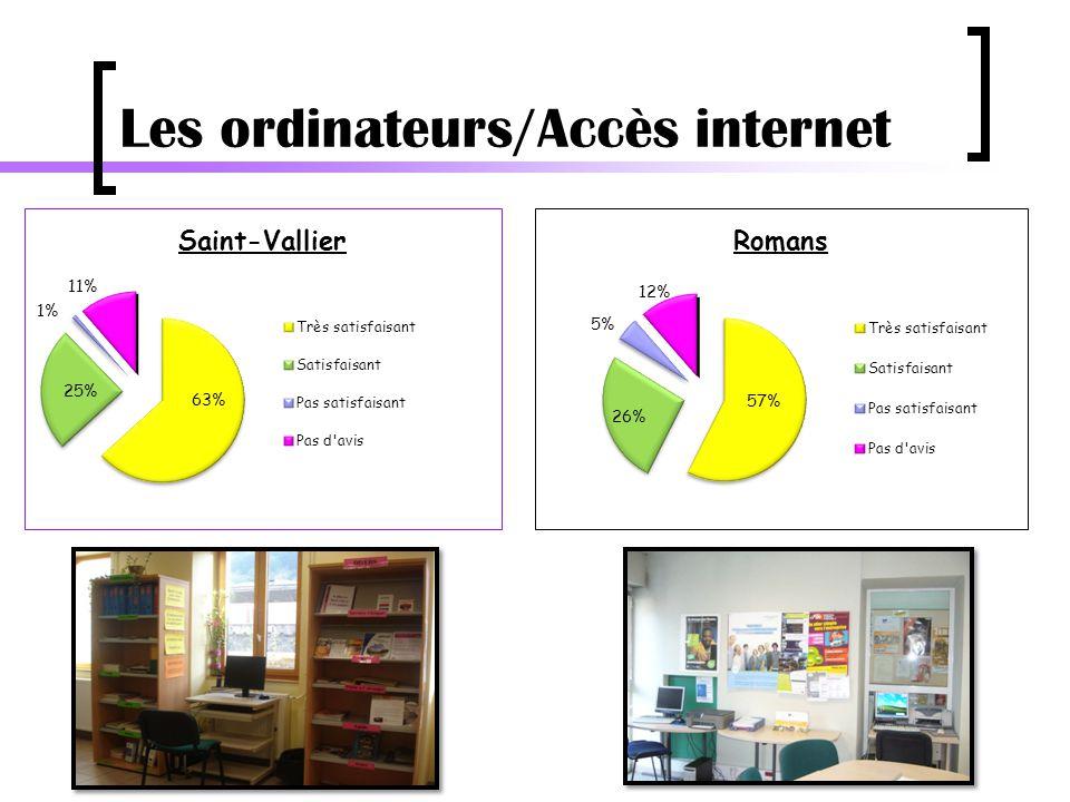 Les ordinateurs/Accès internet