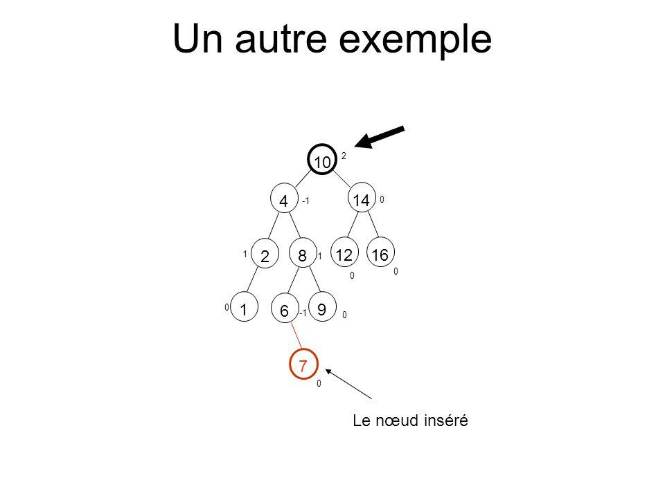 Un autre exemple 10 1448162612 1 0 0 0 1 2 1 0 9 0 7 0 Le nœud inséré