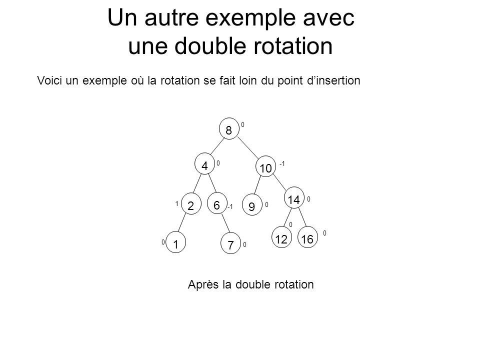 Un autre exemple avec une double rotation 10 1448162612 0 0 1 1 0 9 0 7 0 Après la double rotation 0 0 0 Voici un exemple où la rotation se fait loin