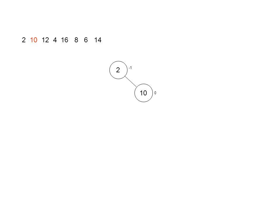 Un autre exemple avec une double rotation 10 1448162612 0 0 1 1 0 9 0 7 0 Après la double rotation 0 0 0 Voici un exemple où la rotation se fait loin du point d'insertion