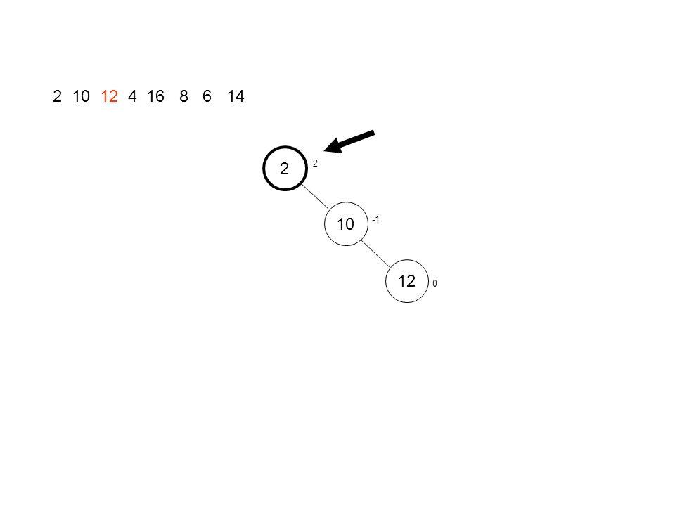 2 10 12 4 16 8 6 14 10122 Simple Rotation 0 0 0