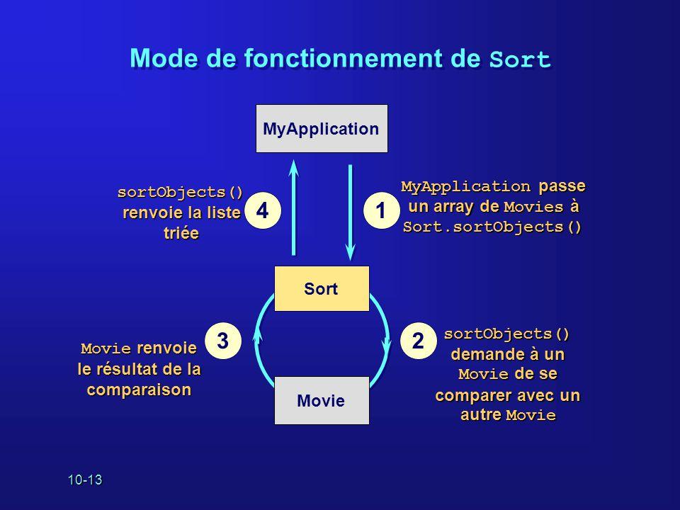 10-13 Mode de fonctionnement de Sort MyApplication passe un array de Movies à Sort.sortObjects() 1 23 sortObjects() demande à un Movie de se comparer