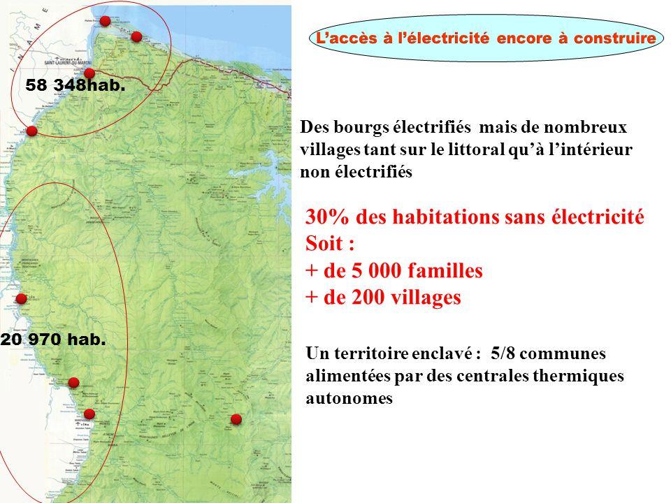 Des bourgs électrifiés mais de nombreux villages tant sur le littoral qu'à l'intérieur non électrifiés 30% des habitations sans électricité Soit : + d