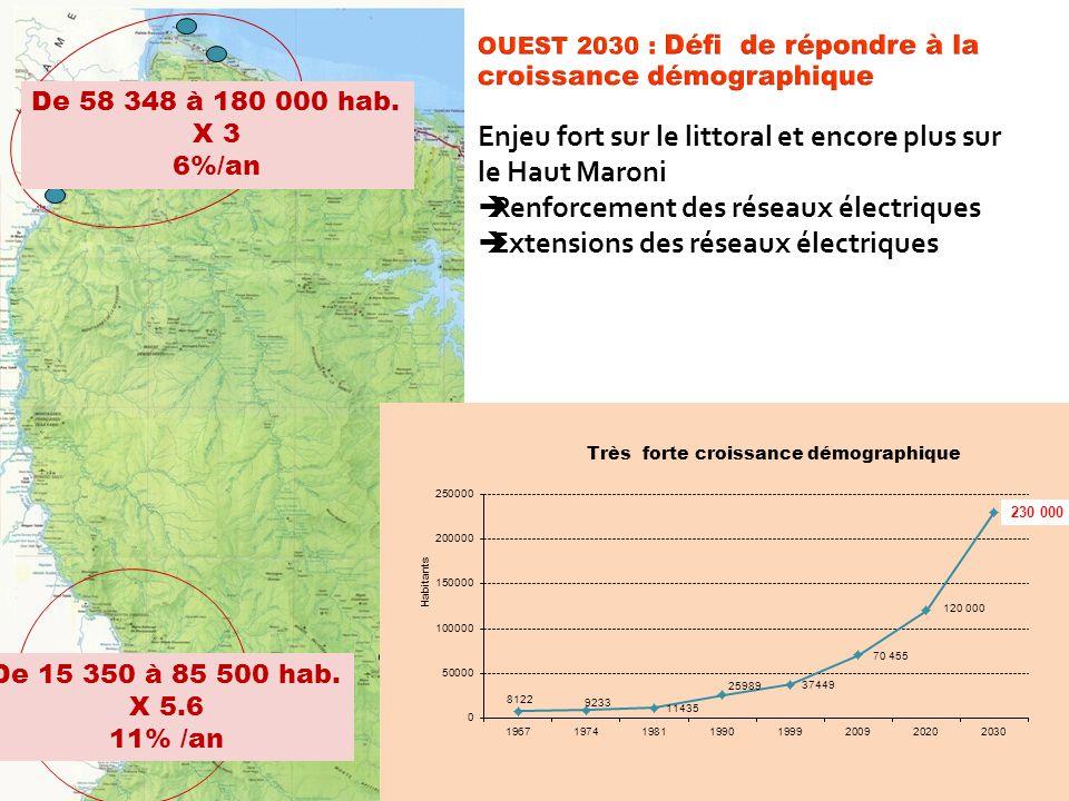 De 15 350 à 85 500 hab. X 5.6 11% /an Enjeu fort sur le littoral et encore plus sur le Haut Maroni  Renforcement des réseaux électriques  Extensions