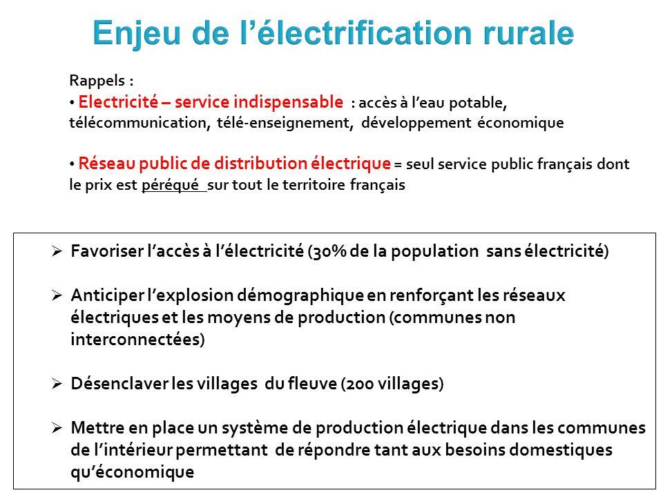  Favoriser l'accès à l'électricité (30% de la population sans électricité)  Anticiper l'explosion démographique en renforçant les réseaux électrique
