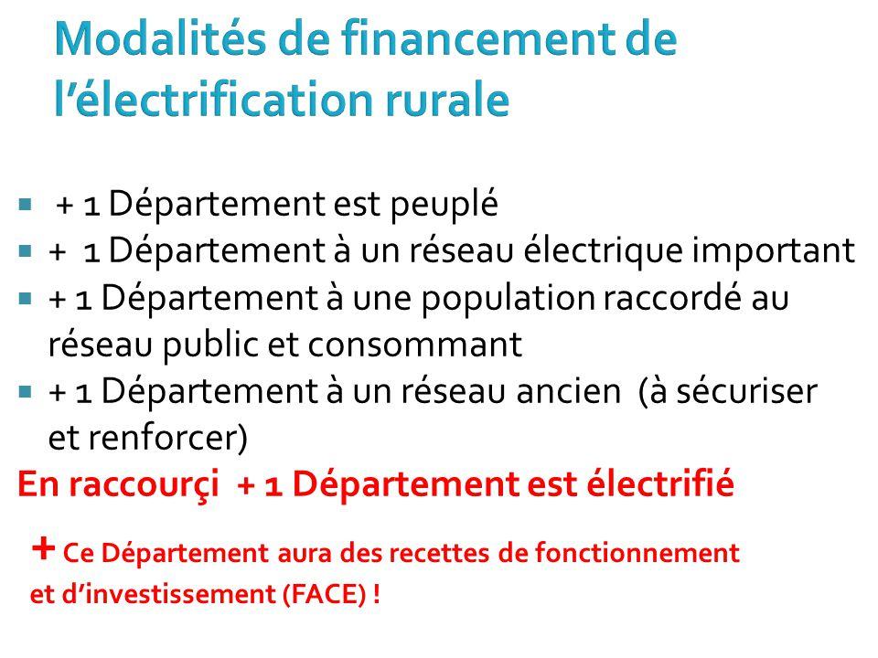  + 1 Département est peuplé  + 1 Département à un réseau électrique important  + 1 Département à une population raccordé au réseau public et consom