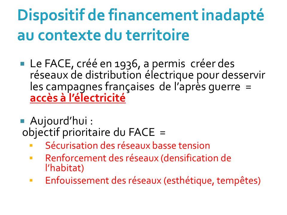  Le FACE, créé en 1936, a permis créer des réseaux de distribution électrique pour desservir les campagnes françaises de l'après guerre = accès à l'é
