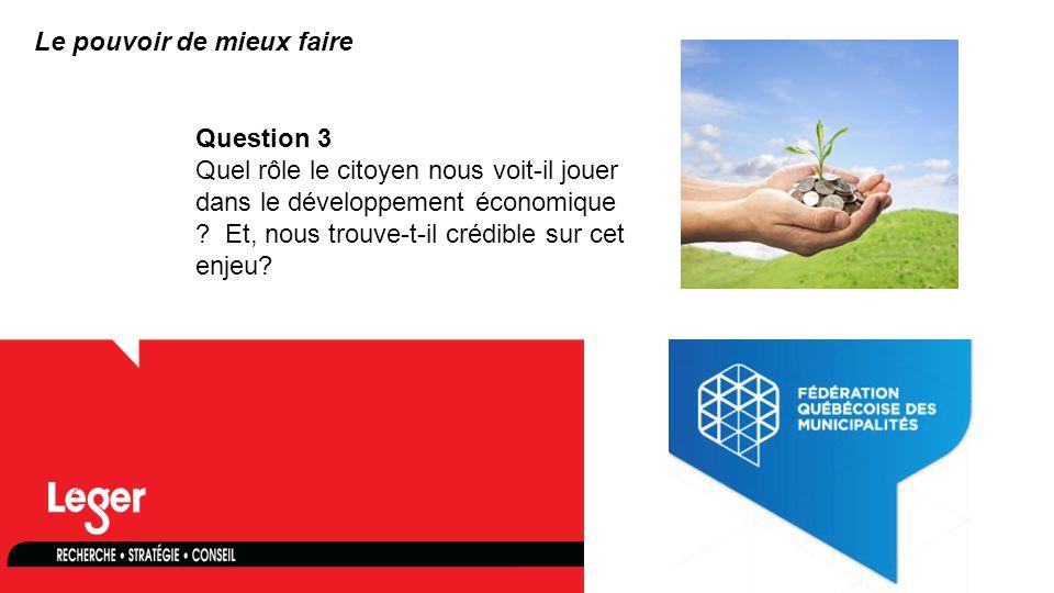 Question 3 Quel rôle le citoyen nous voit-il jouer dans le développement économique .